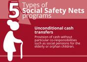 5 Types of Social Safety Nets programs: Unconditional cash transfers